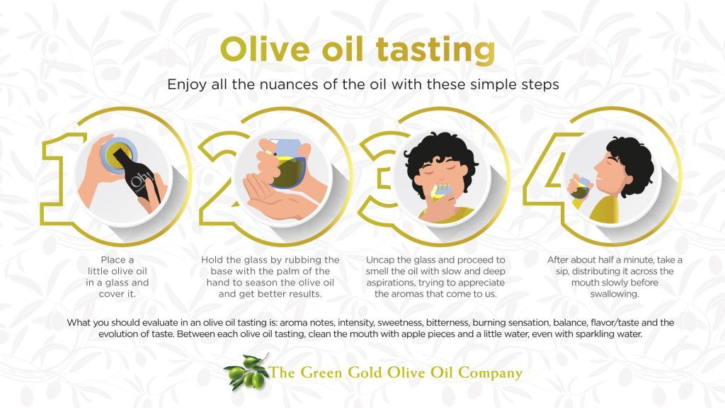 OLIVE OIL TASTING GREEN GOLD OH